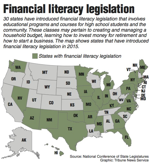 Financial literacy benefits students