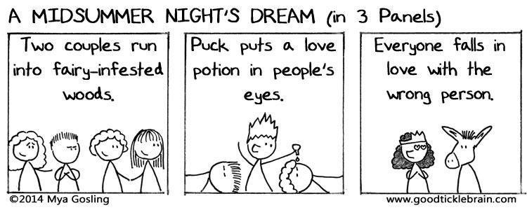 a midsummer night's dream shakespeare summary